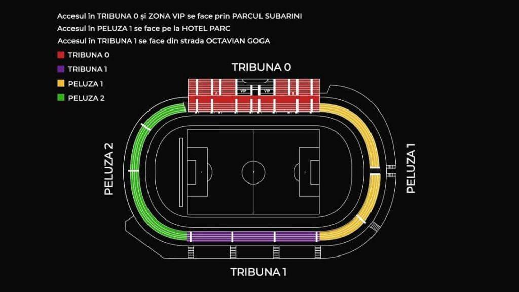 Sectorizare stadion