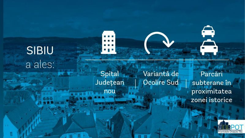 Sibiu Top 3 Proiecte