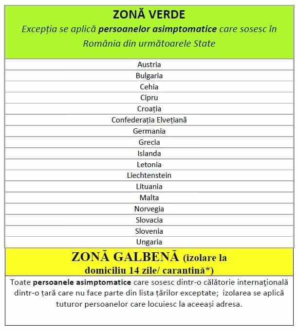 Lista verde