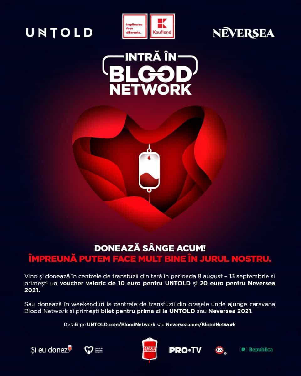 BLOOD NETWORK 06.08.2020