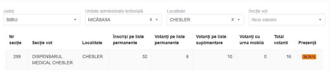 chesler 1030