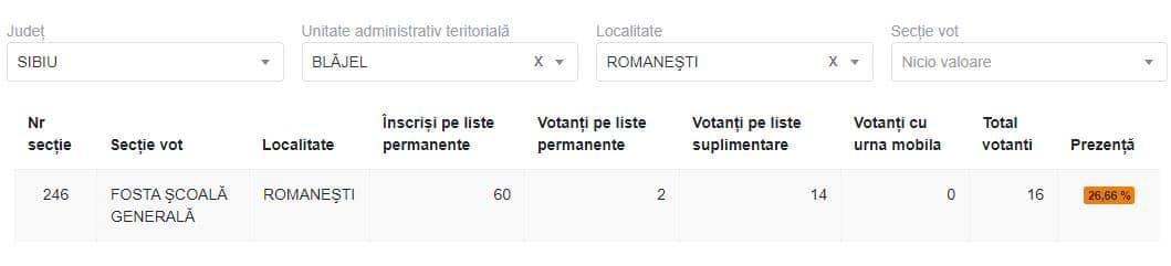 romanesti 1030