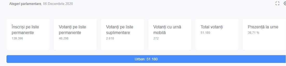 vot alegeri03