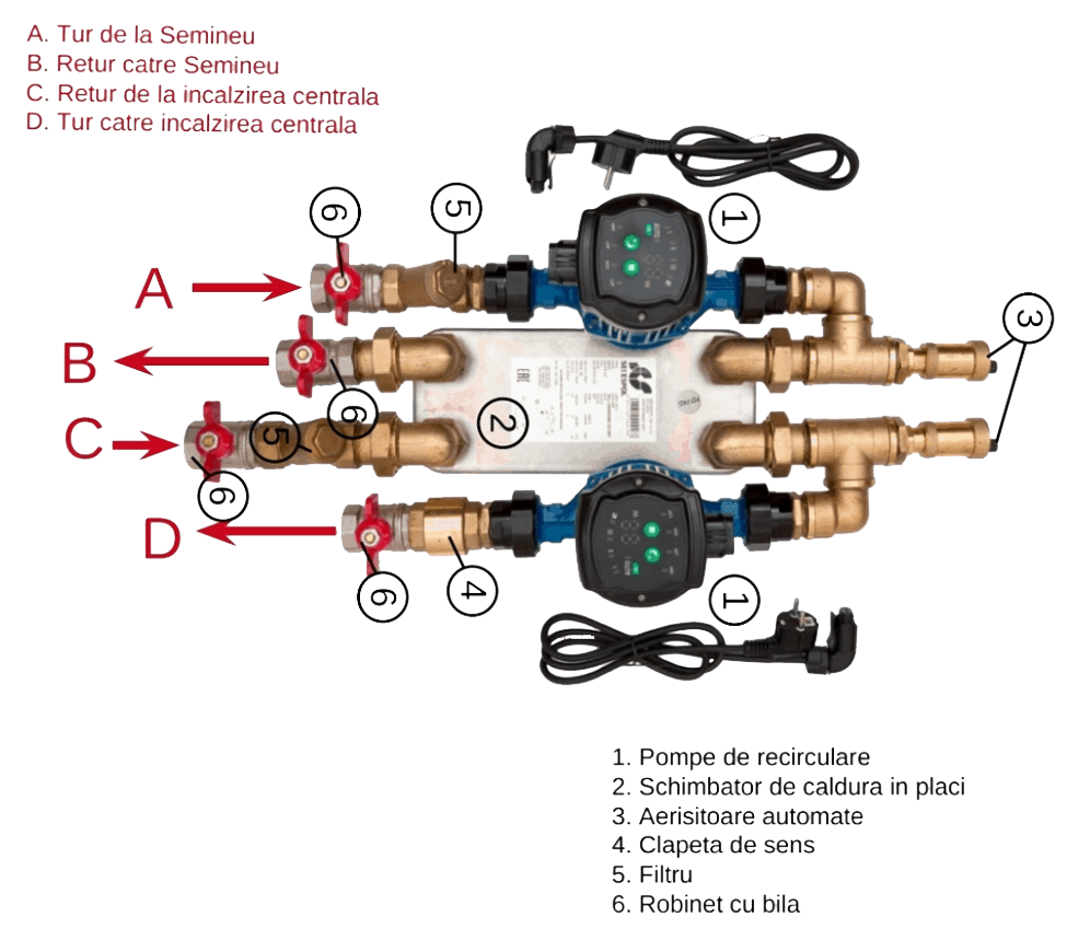11 kit complet pompare cu schimbator asamblat piese termosemineu lemne